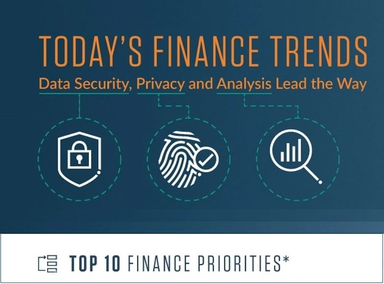 2018 Finance Trends Survey Report