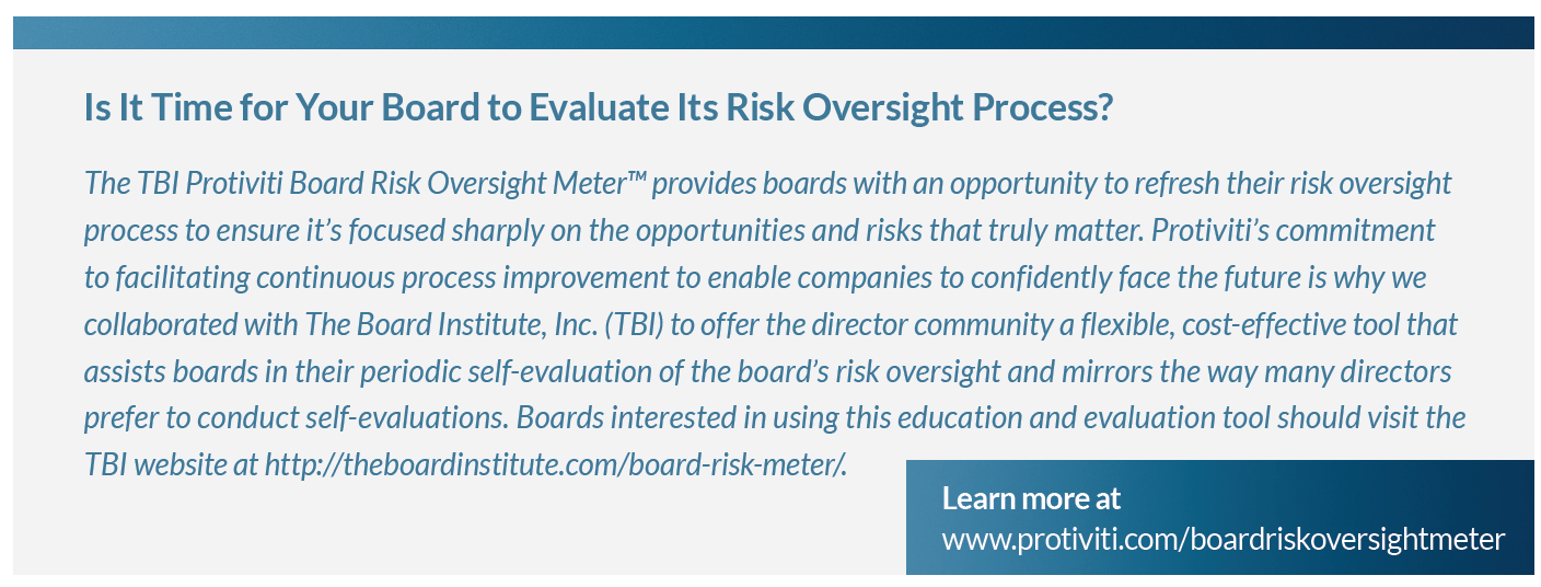 Board Risk Oversight Meter