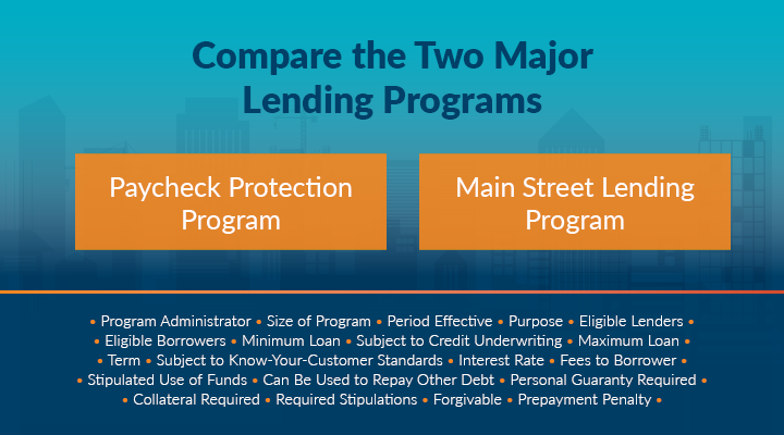 covid borrowing options infographic 1