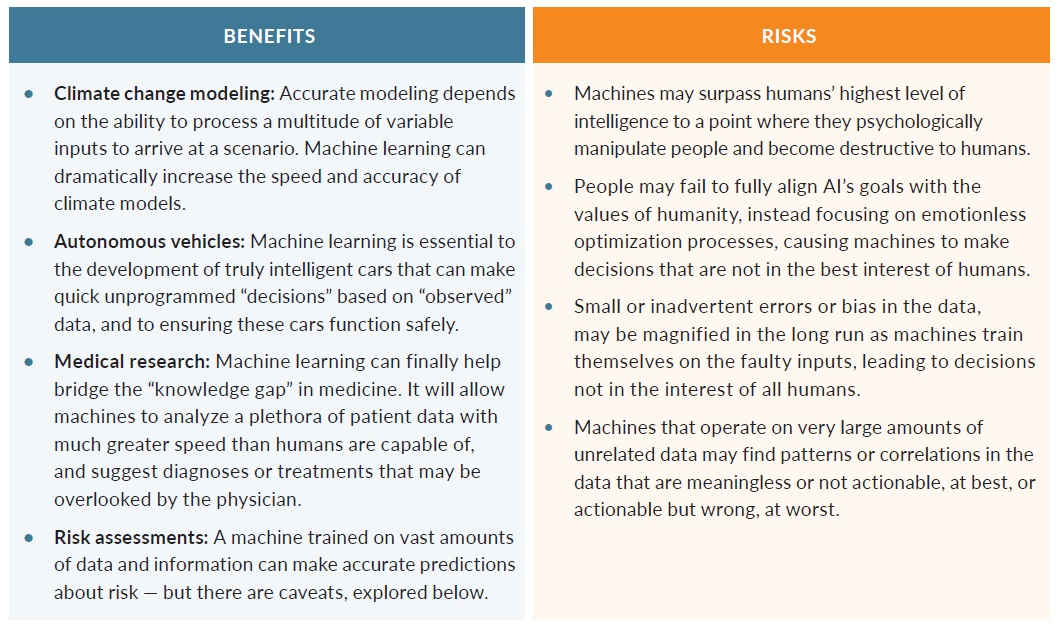 long term benefits of machine learning