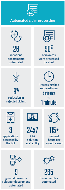 Automated claim processing