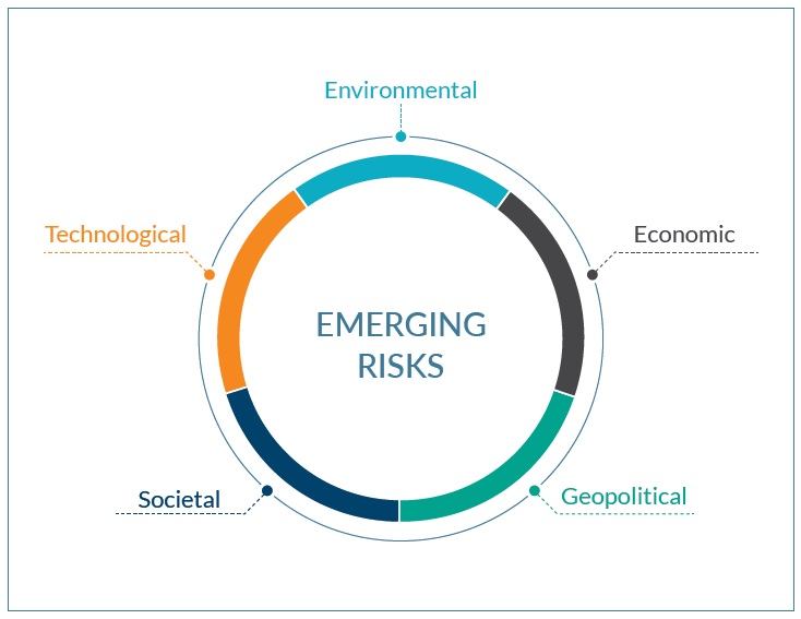 Now in its 12th edition The Global Risks Report 2017 completes more than a decade of highlighting the most significant longterm risks worldwide drawing on the perspectives of experts and global decisionmakers One of the key findings of this years Global Risks Report is that inequality and