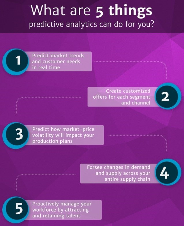 5 things related to predictive analytics