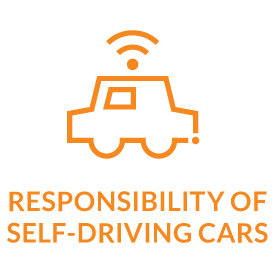 Responsibility of Self-Driving Cars